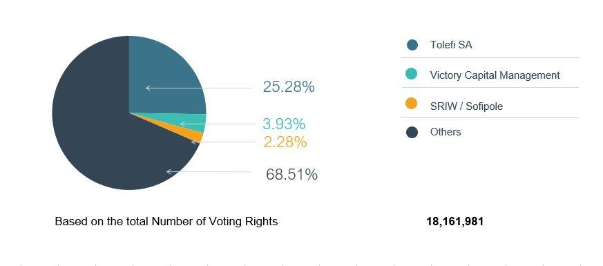 voting threshold_073021
