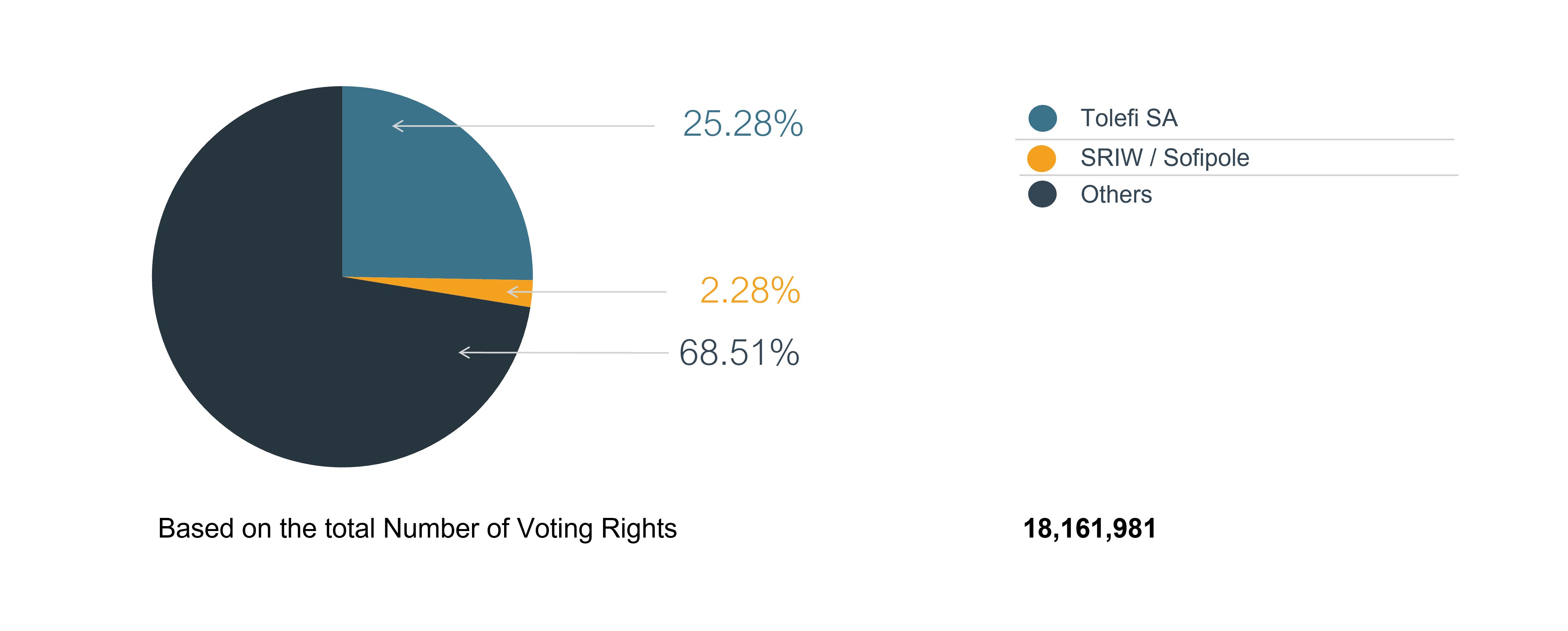 Voting_Threshold_20210804